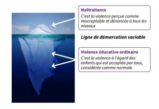 violence-educ-ordin