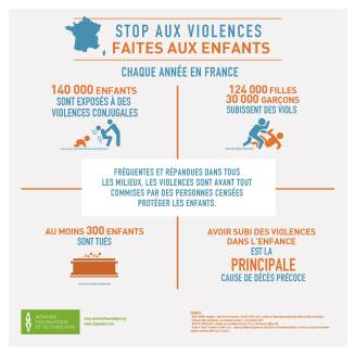 stop-violences-enfants1