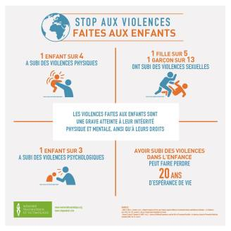 stop-violences-enfants3