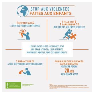 stop-violences-enfants3